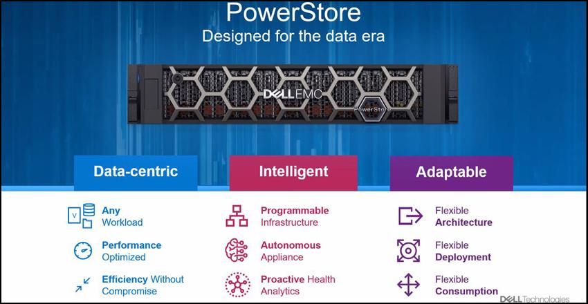 Power store, diseñado para la nueva era de los datos