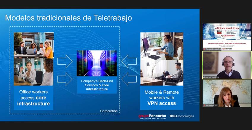 Transformación Digital y Teletrabajo en tiempos de Covid